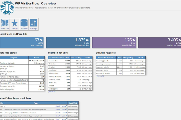WP VisitorFlow - Screenshot of the database overview